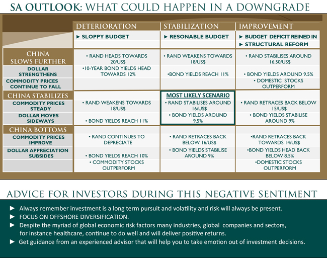 Navigating-Troubled-Investment-Waters,-Issue-250---April-2016-3
