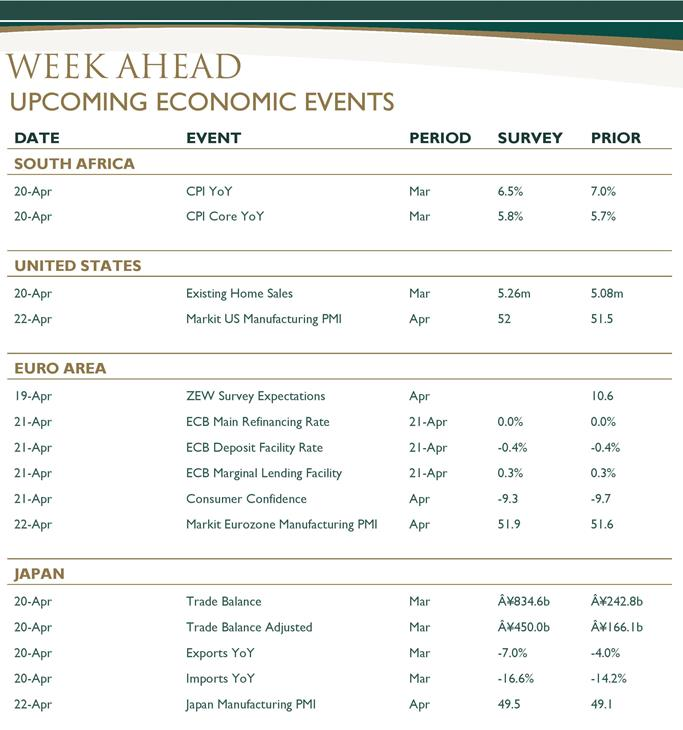 Week in Review (Global and Domestic Markets) 15 April 2016-page-003